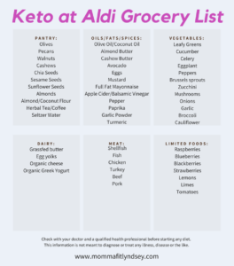download your free aldi budget friendly keto shopping list below