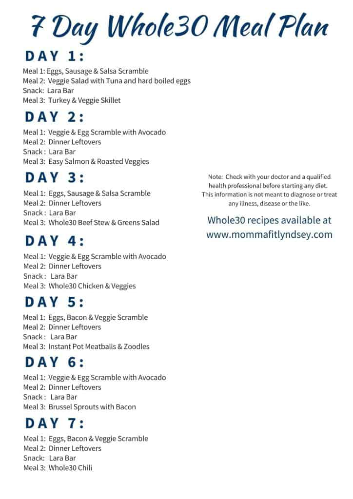 meal plan for whole30